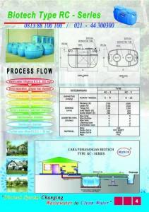 cara pemasangan septic tank biotech, biotek, biofive, biogift, biofil, flexible toilet fibreglass, cara kerja, harga spiteng biotek, brosur, katalog