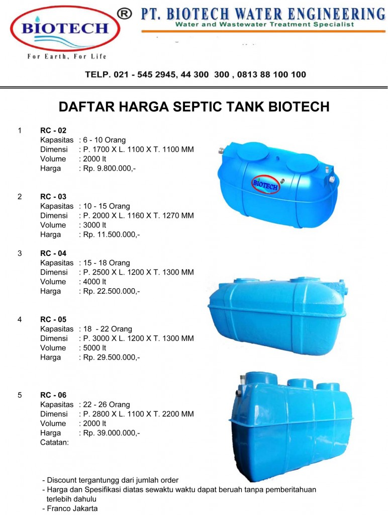 DAFTAR HARGA SEPTIC TANK BIOTECH RC SERIES, PRICE LIST